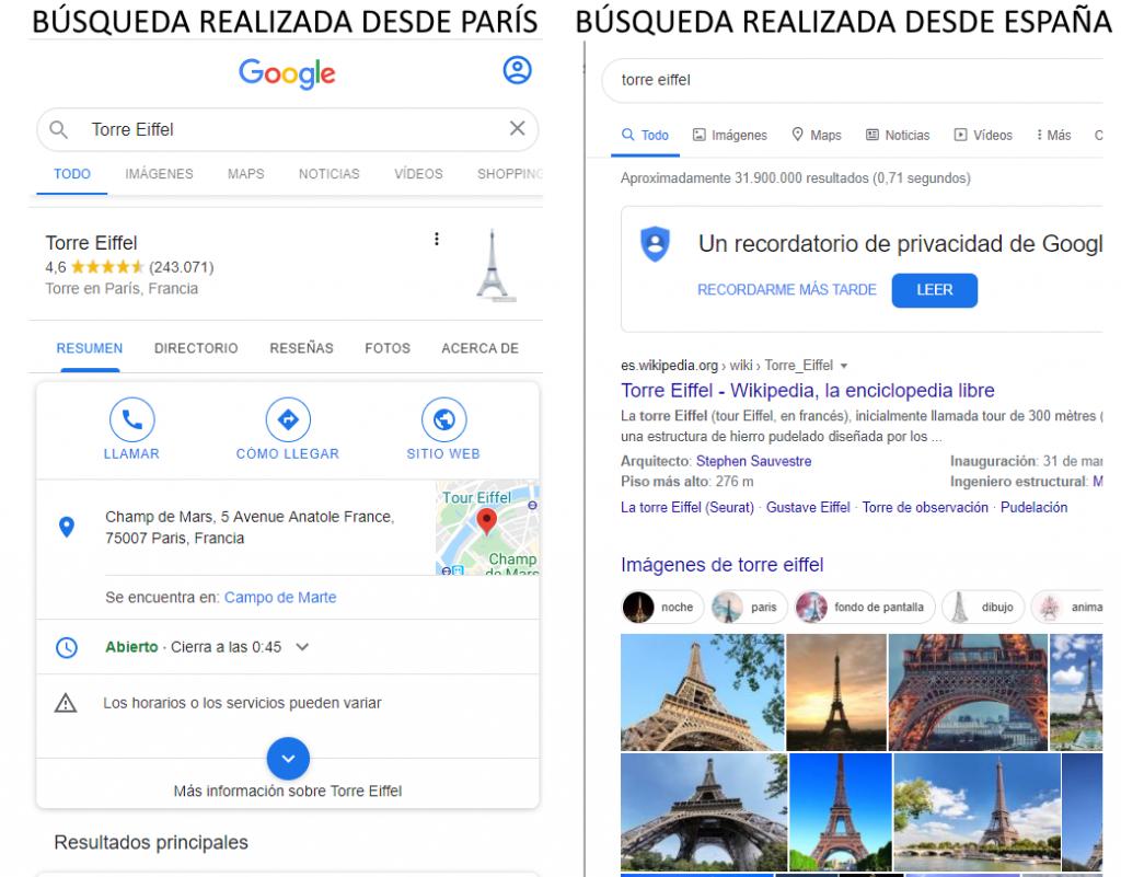"""Google y su """"Intención de búsqueda"""" del usuario 4"""